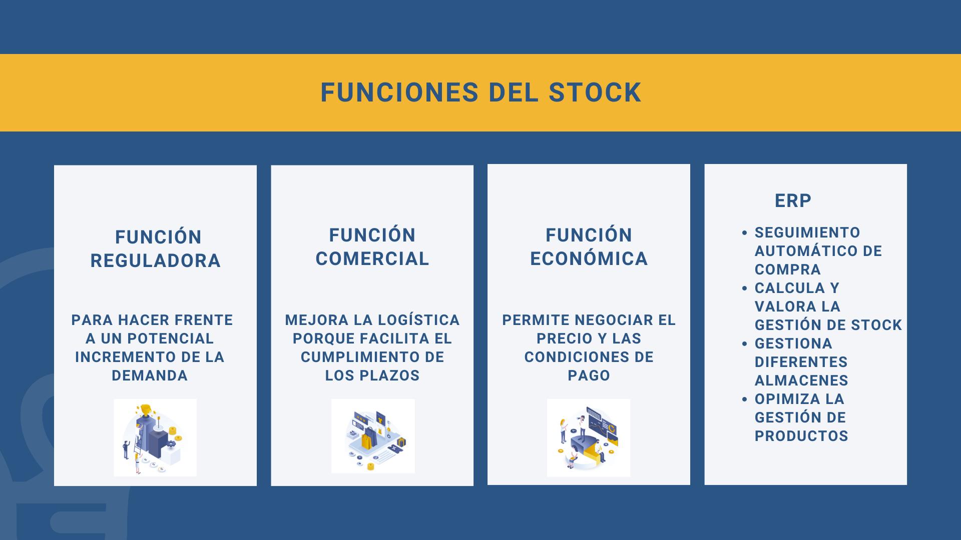 reposición de stock