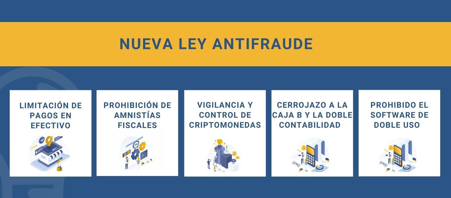 Novedades Ley Antifraude